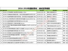 2016年12月越南胡志明国际五金及紧固件展